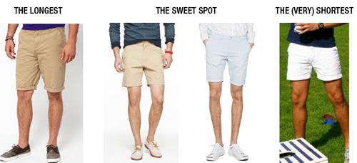 Bí quyết mặc đẹp cùng quần short nam - 1