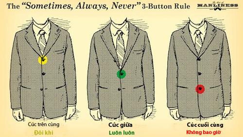 Những nguyên tắc mặc đồ nam đẹp không thể bỏ qua - 8